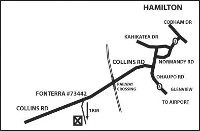 HMACmap